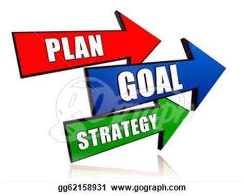 Manufacturing company strategic management business plan
