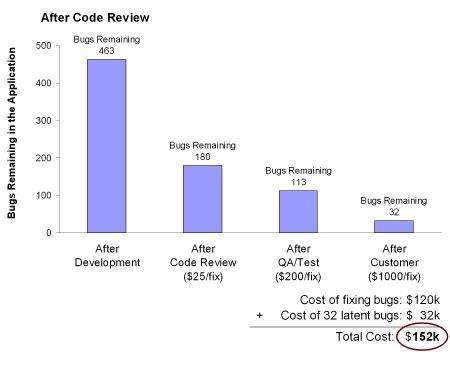 Literary analysis peer reviewed articles